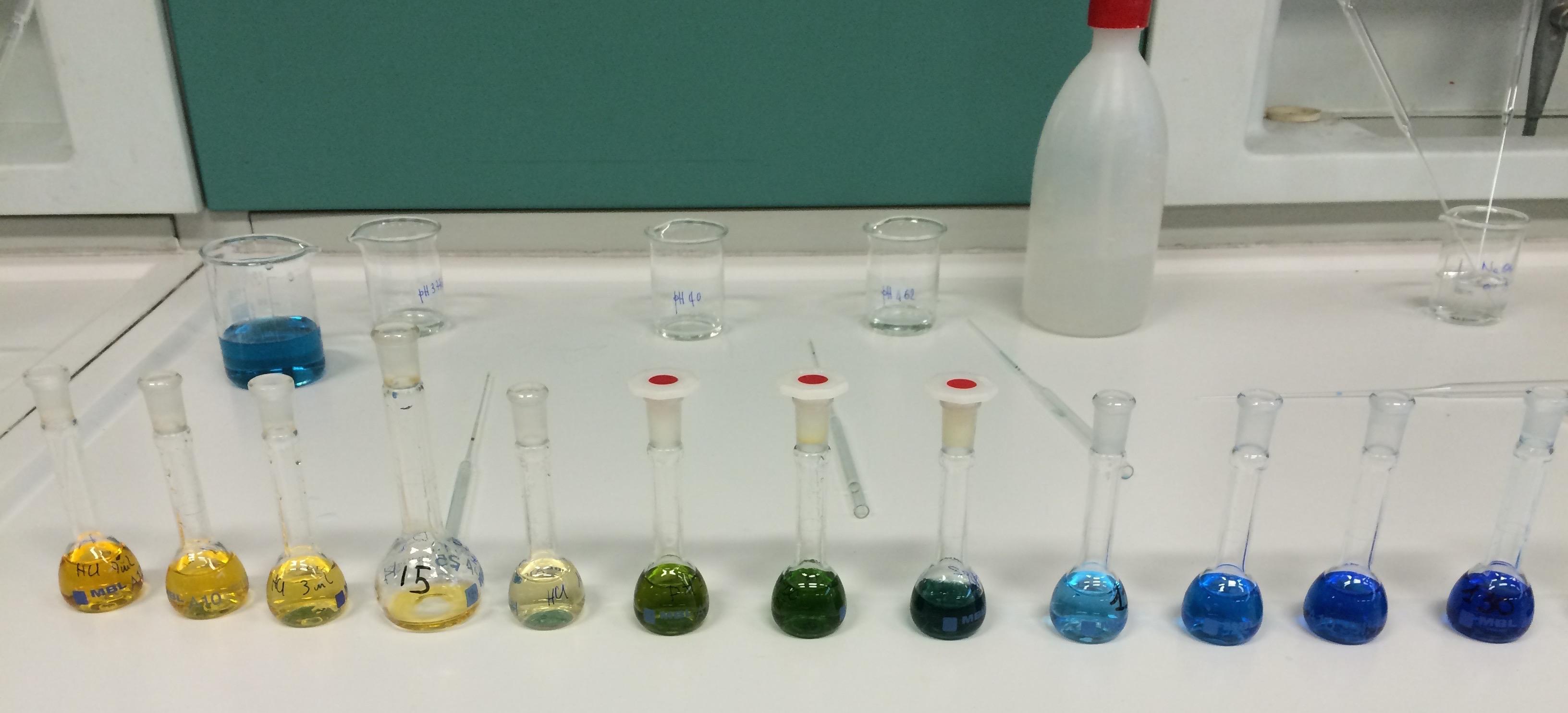 Le soluzioni tampone-chimicamo
