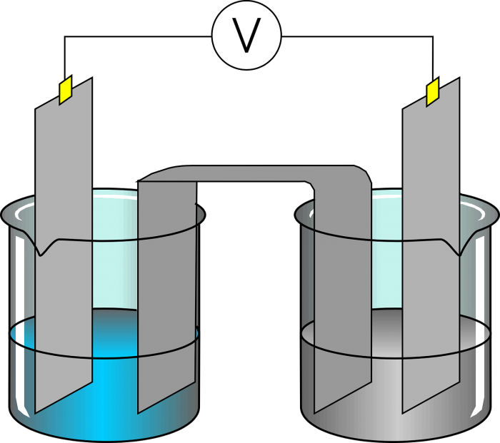 elettrolisi-chimicamo