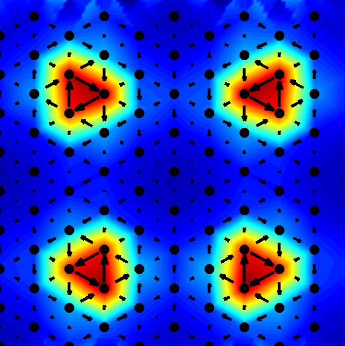 Materiali topologici-chimicamo