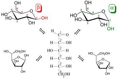 chemical-formula-glucose-