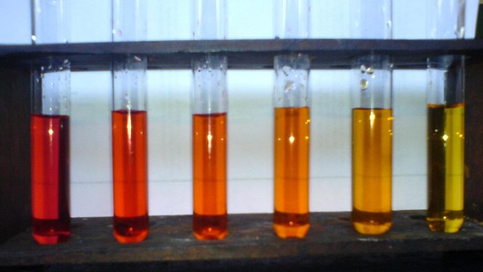 Indicatori acido-base-chimicamo
