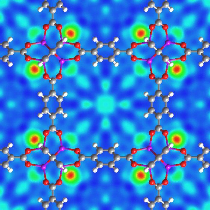 composti metallorganici-chimicamo