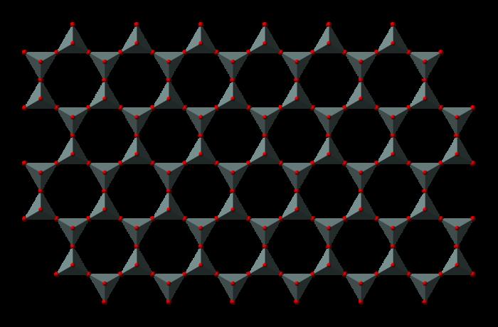I silicati: classificazione, tipi e usi-chimicamo
