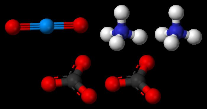 Carbonato di ammonio: idrolisi-chimicamo