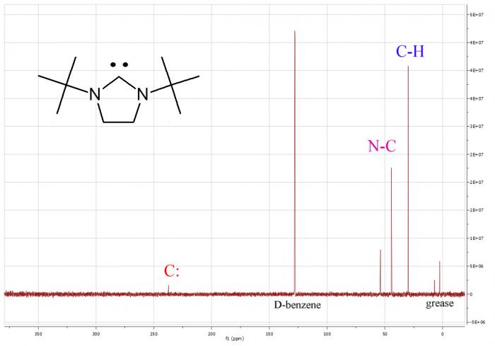 Risonanza magnetica nucleare-chimicamo