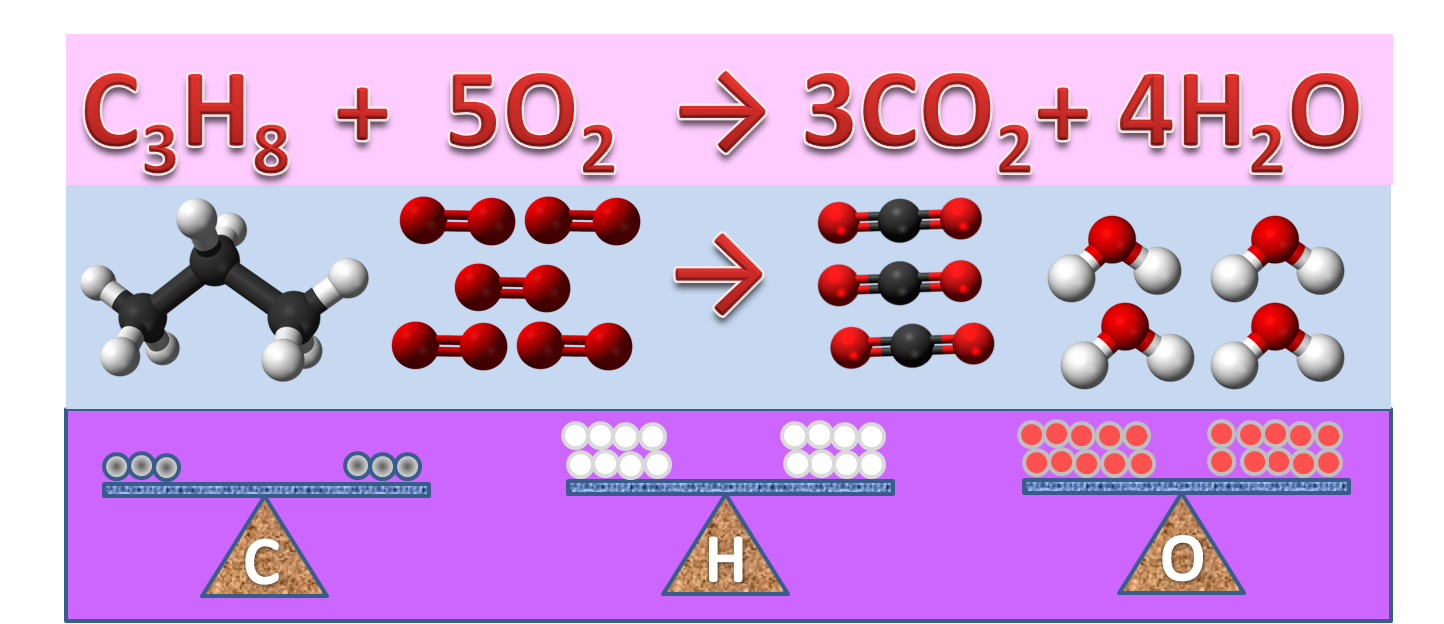 energia libera di Gibbs-chimicamo