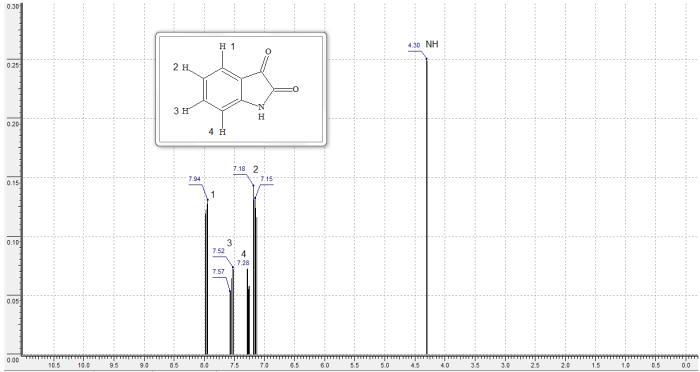 chemical shift-chimicamo
