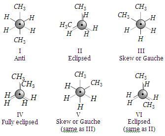 Analisi conformazionale degli alcani - Diversi tipi di energia ...