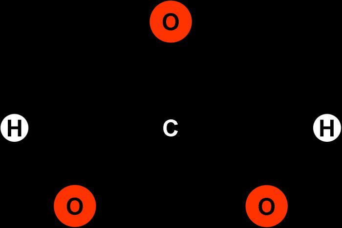 Acidi poliprotici: esercizi svolti-chimicamo
