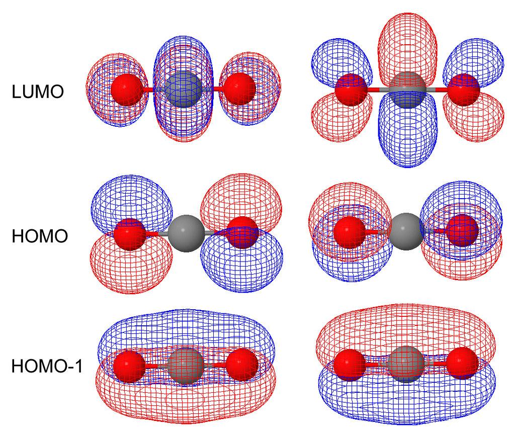 Configurazione elettronica delle molecole biatomiche-chimicamo