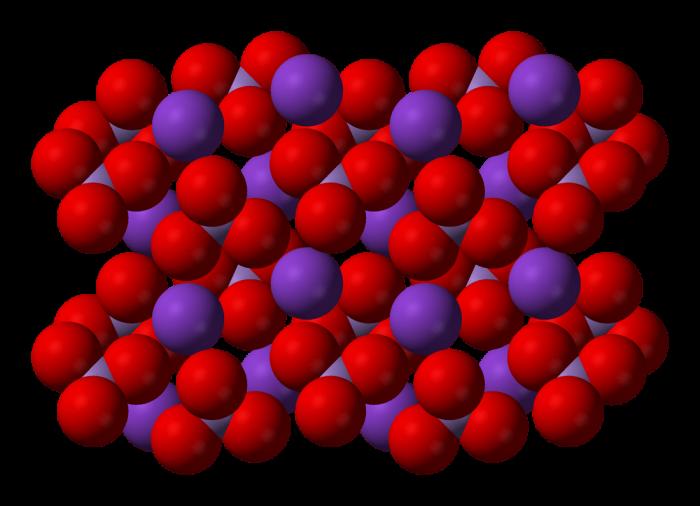 Dissoluzione dei precipitati- chimicamo