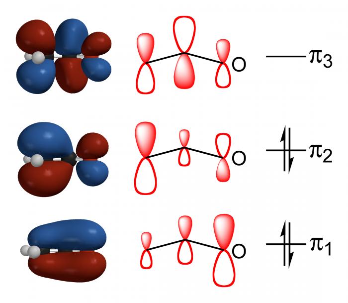 teoria degli orbitali molecolari-chimicamo