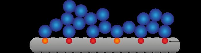 Adsorbimento-chimicamo