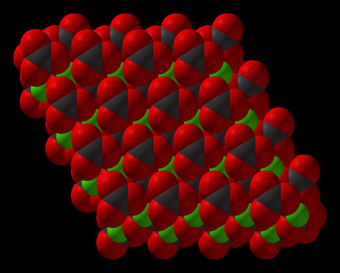 Carbonato di sodio metodo Solvay-chimicamo