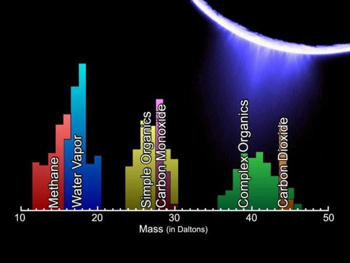 Interpretazione di uno spettro di massa-chimicamo