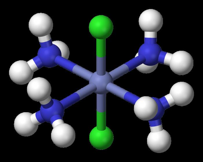 Il legame nei composti di coordinazione- chimicamo