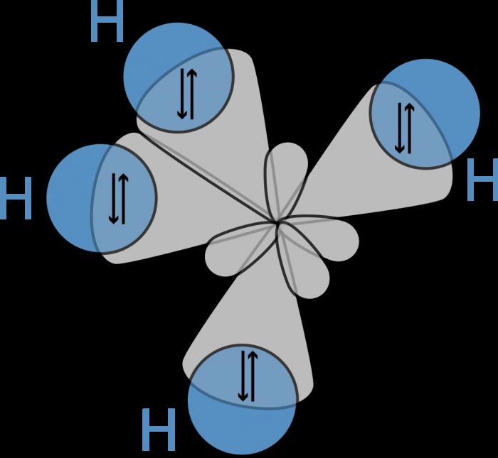 Orbitali ibridi- chimicamo