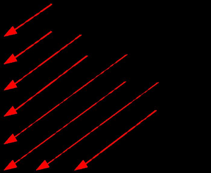 Principio dell'Aufbau-chimicamo