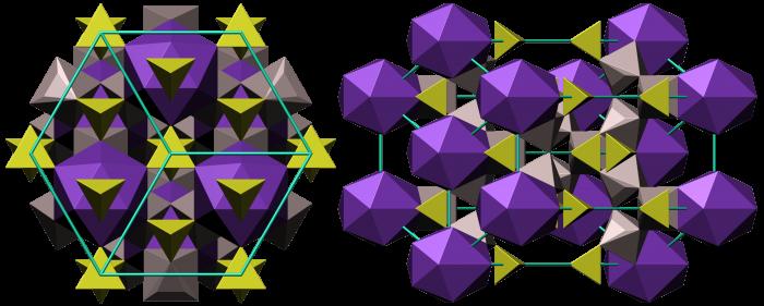 Il ciclo di Born-Haber- chimicamo