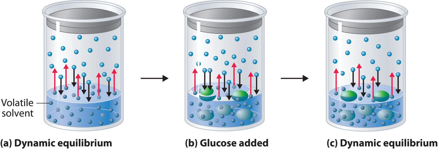 Esercizi svolti chimica - Chimica-online