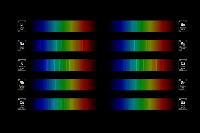 Spettri e strutture atomiche o molecolari-chimicamo