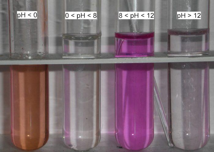 Scala di pH-chimicamo