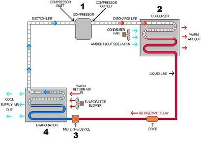 Macchine Frigorifere: Calcolo valvola di espansione termostatica