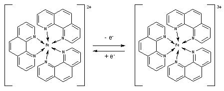 ferroina
