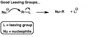 gruppi uscenti