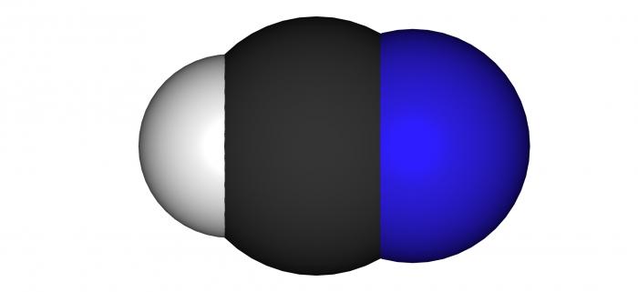 Cianuro di idrogeno- chimicamo