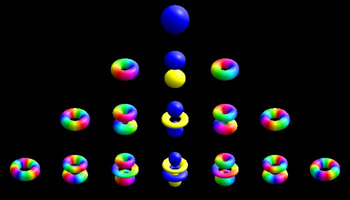Regola della diagonale-chimicamo