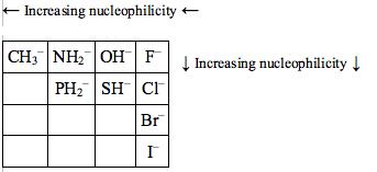 nucleofilicità