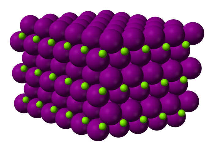 Equazione di Born-Landé-chimicamo