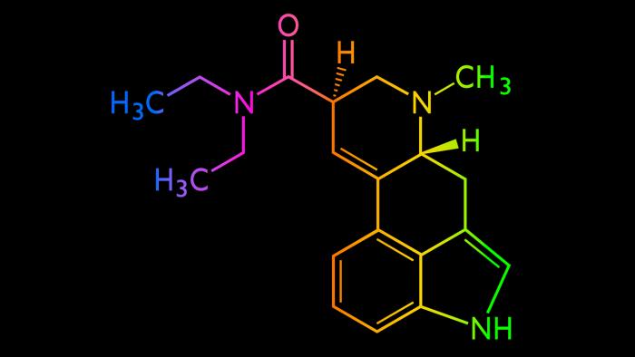 Esercizi sulla composizione di miscele- chimicamo
