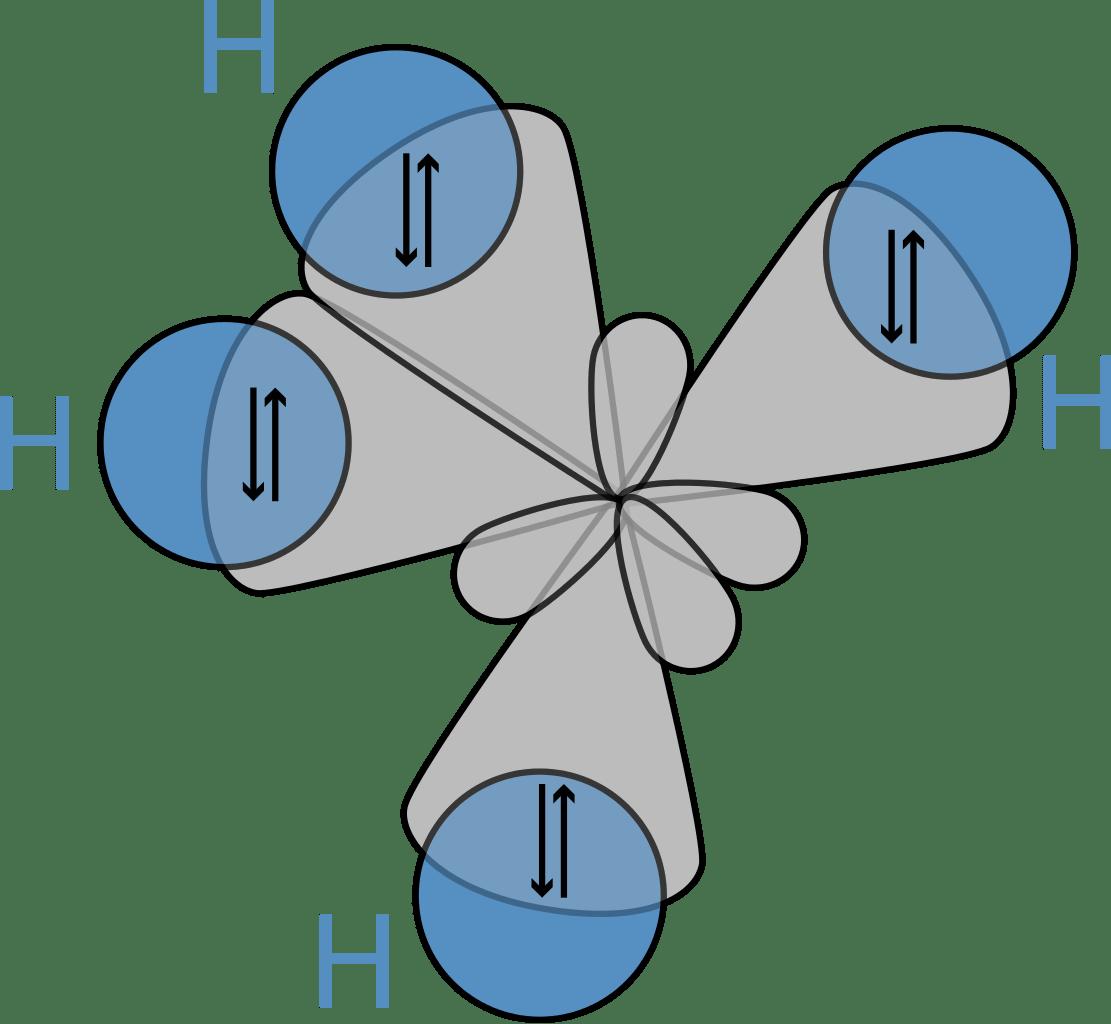 ibridazione- chimicamo