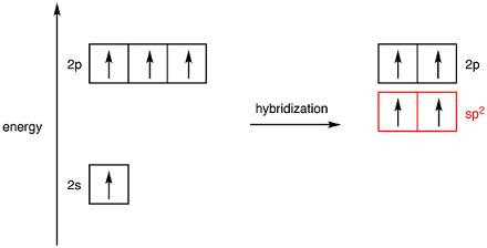 Ibridazione del carbonio yahoo dating