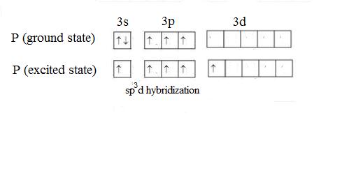 ibridazione sp3d
