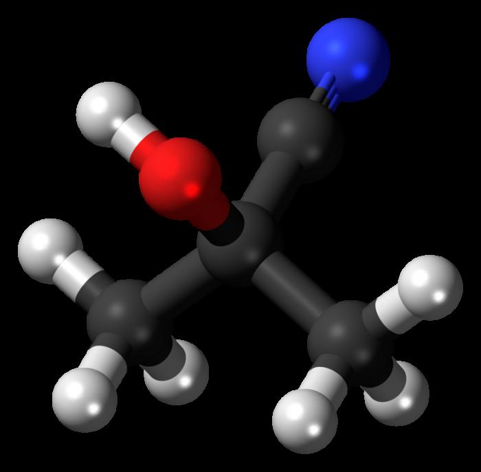 cianidrine-chimicamo