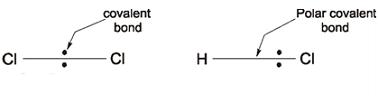 molecole apolari e polari