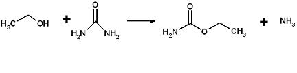 etilcarbammato