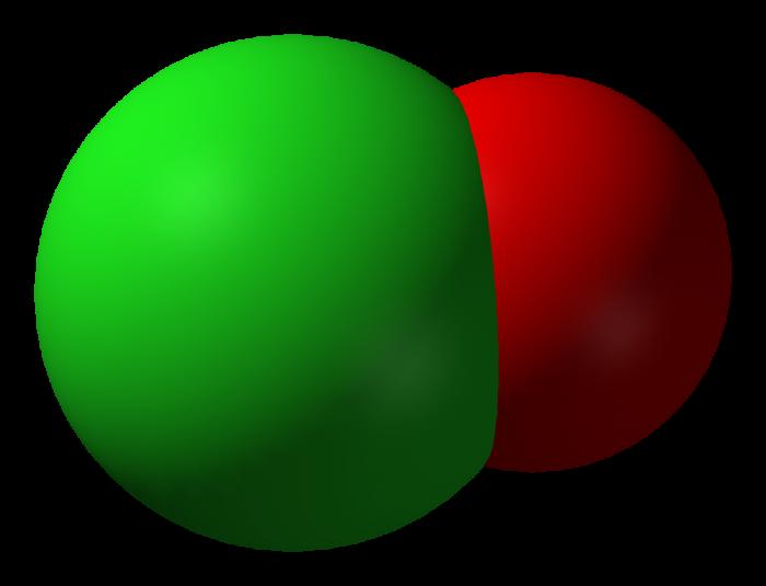 ipoclorito di sodio- chimicamo