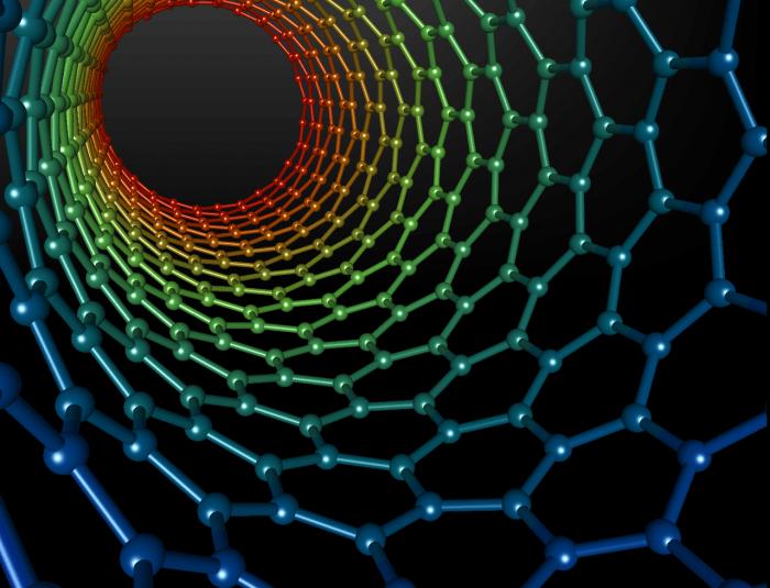 Nanotubi di carbonio- chimicamo