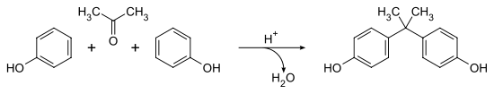 sintesi bisfenolo a