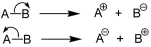 scissione eterolitica