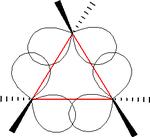ciclopropano