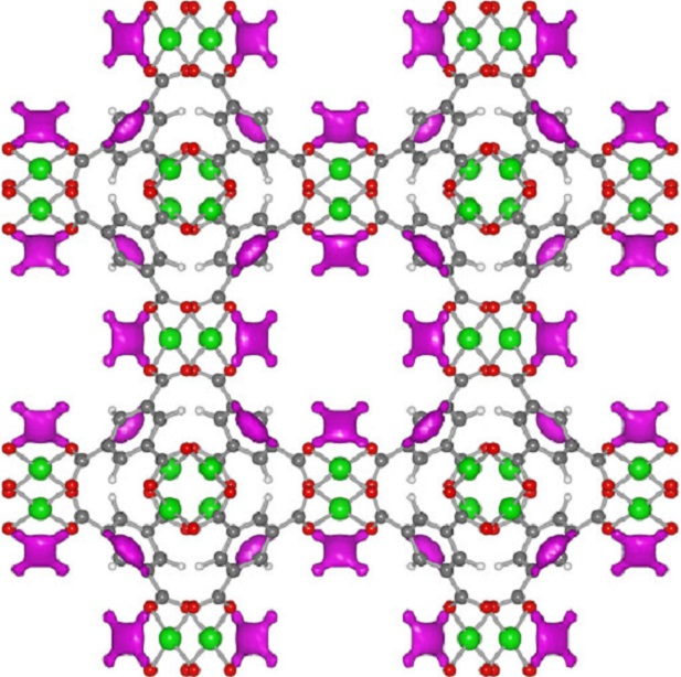 MOFs-chimicamo