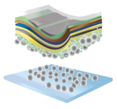 celle solari