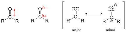 risonanza-carbonile
