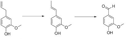 sintesi da eugenolo