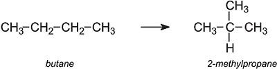 butano isomerizzazione